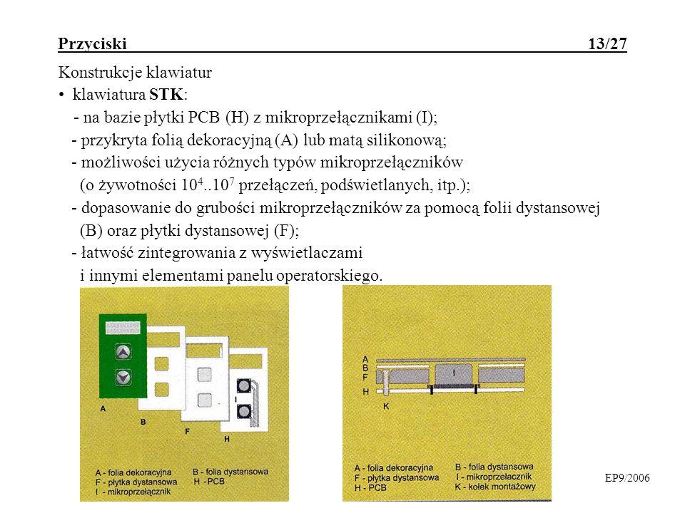 Przyciski 13/27 Konstrukcje klawiatur klawiatura STK: - na bazie płytki PCB (H) z mikroprzełącznikami (I); - przykryta folią dekoracyjną (A) lub matą