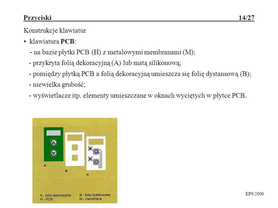 Przyciski 14/27 Konstrukcje klawiatur klawiatura PCB: - na bazie płytki PCB (H) z metalowymi membranami (M); - przykryta folią dekoracyjną (A) lub mat