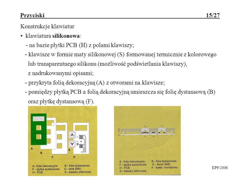 Przyciski 15/27 Konstrukcje klawiatur klawiatura silikonowa: - na bazie płytki PCB (H) z polami klawiszy; - klawisze w formie maty silikonowej (S) formowanej termicznie z kolorowego lub transparentnego silikonu (możliwość podświetlania klawiszy), z nadrukowanymi opisami; - przykryta folią dekoracyjną (A) z otworami na klawisze; - pomiędzy płytką PCB a folią dekoracyjną umieszcza się folię dystansową (B) oraz płytkę dystansową (F).