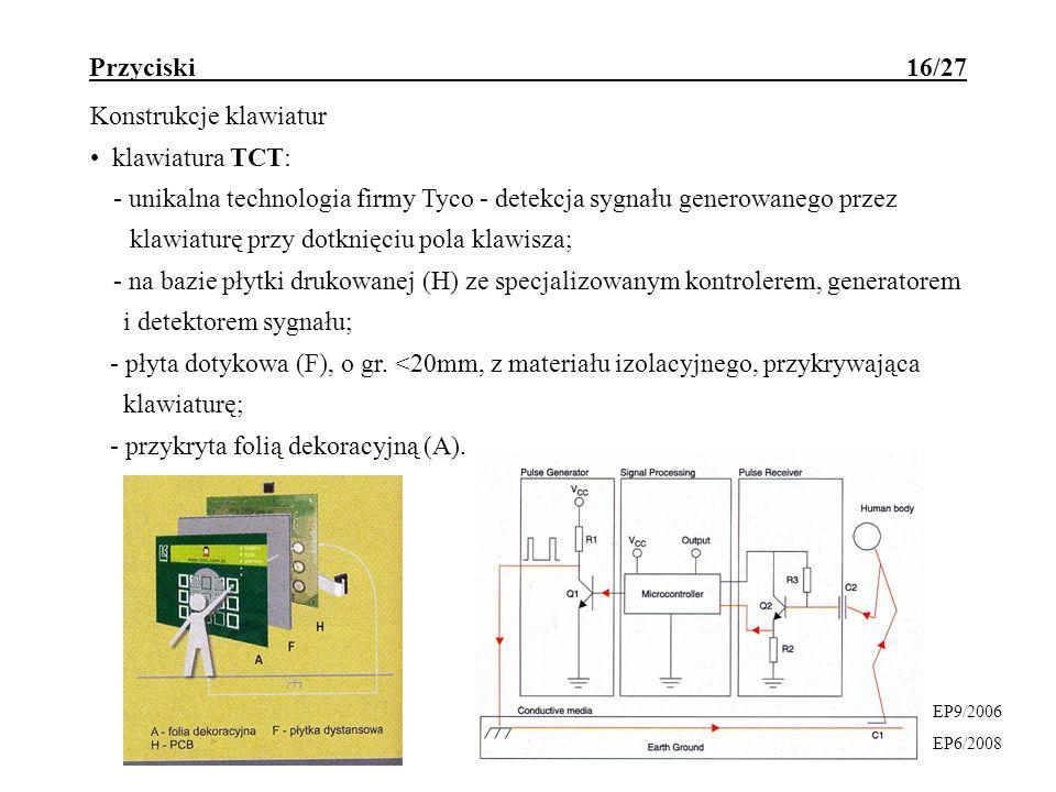 Przyciski 16/27 Konstrukcje klawiatur klawiatura TCT: - unikalna technologia firmy Tyco - detekcja sygnału generowanego przez klawiaturę przy dotknięciu pola klawisza; - na bazie płytki drukowanej (H) ze specjalizowanym kontrolerem, generatorem i detektorem sygnału; - płyta dotykowa (F), o gr.