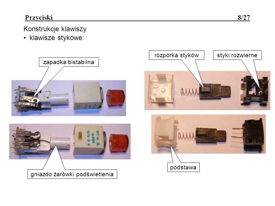 Przyciski 8/27 Konstrukcje klawiszy klawisze stykowe: styki rozwiernerozpórka styków gniazdo żarówki podświetlenia zapadka bistabilna podstawa