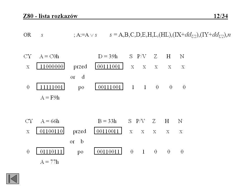 Z80 - lista rozkazów 12/34 OR s; A:=A s s = A,B,C,D,E,H,L,(HL),(IX+dd U2 ),(IY+dd U2 ),n