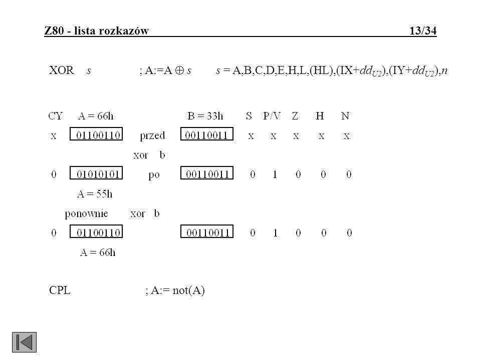 Z80 - lista rozkazów 13/34 CPL; A:= not(A) XOR s ; A:=A s s = A,B,C,D,E,H,L,(HL),(IX+dd U2 ),(IY+dd U2 ),n
