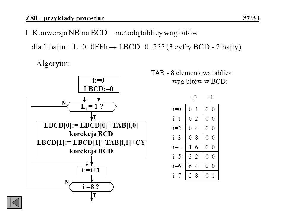 Z80 - przykłady procedur 32/34 1. Konwersja NB na BCD – metodą tablicy wag bitów Algorytm: dla 1 bajtu: L=0..0FFh LBCD=0..255 (3 cyfry BCD - 2 bajty)
