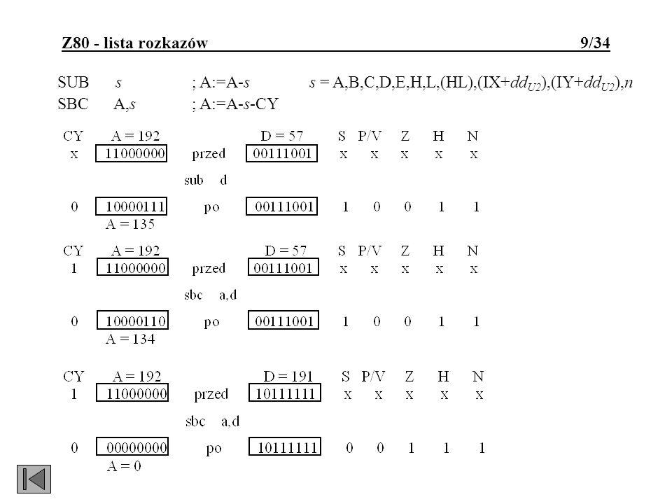Z80 - lista rozkazów 9/34 SUB s; A:=A-s s = A,B,C,D,E,H,L,(HL),(IX+dd U2 ),(IY+dd U2 ),n SBC A,s; A:=A-s-CY
