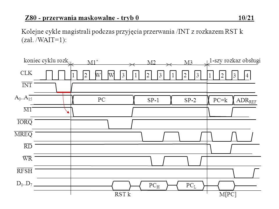 Z80 - przerwania maskowalne - tryb 0 10/21 Kolejne cykle magistrali podczas przyjęcia przerwania /INT z rozkazem RST k (zał.