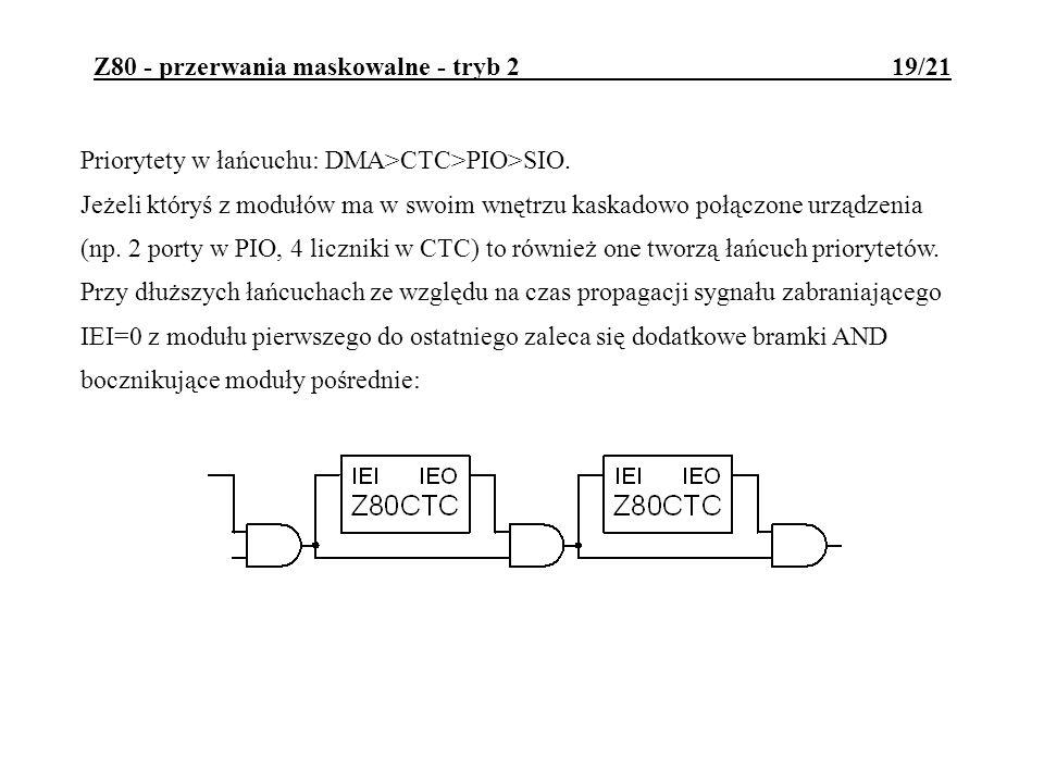Z80 - przerwania maskowalne - tryb 2 19/21 Priorytety w łańcuchu: DMA>CTC>PIO>SIO.