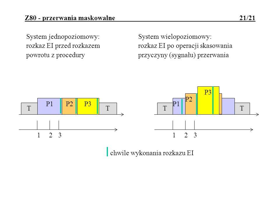 Z80 - przerwania maskowalne 21/21 System jednopoziomowy:System wielopoziomowy: rozkaz EI przed rozkazem rozkaz EI po operacji skasowania powrotu z proceduryprzyczyny (sygnału) przerwania T P1P2P3 TT P1 P2 P3 T 123123 chwile wykonania rozkazu EI