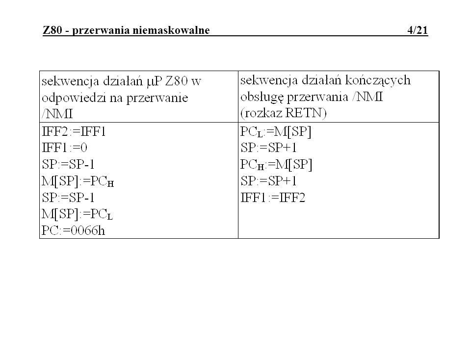 Z80 - przerwania niemaskowalne 5/21 Cykl przyjęcia przerwania /NMI: TL -2 cykl rozkazowy -2 CLK NMI A 0..A 15 M1 MREQ RD RFSH zapis PC na stos...