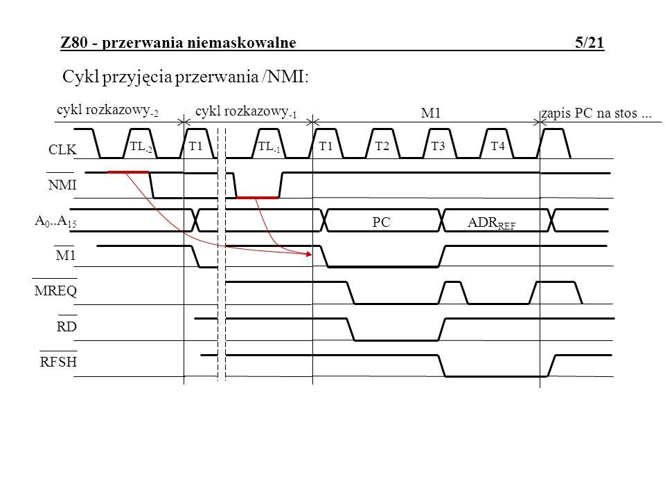 Z80 - przerwania niemaskowalne 6/21 Kolejne cykle magistrali podczas przyjęcia przerwania /NMI: * zignorowany bajt kodu