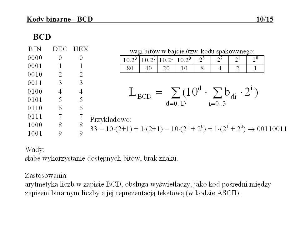 Kody binarne - BCD 10/15 BCD