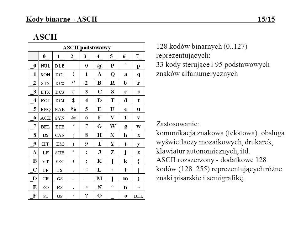 Kody binarne - ASCII 15/15 ASCII 128 kodów binarnych (0..127) reprezentujących: 33 kody sterujące i 95 podstawowych znaków alfanumerycznych Zastosowan