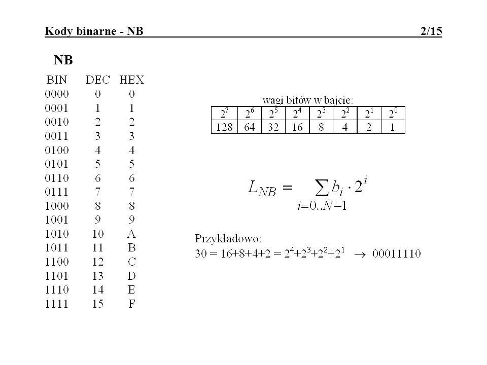 Kody binarne - NB 2/15 NB