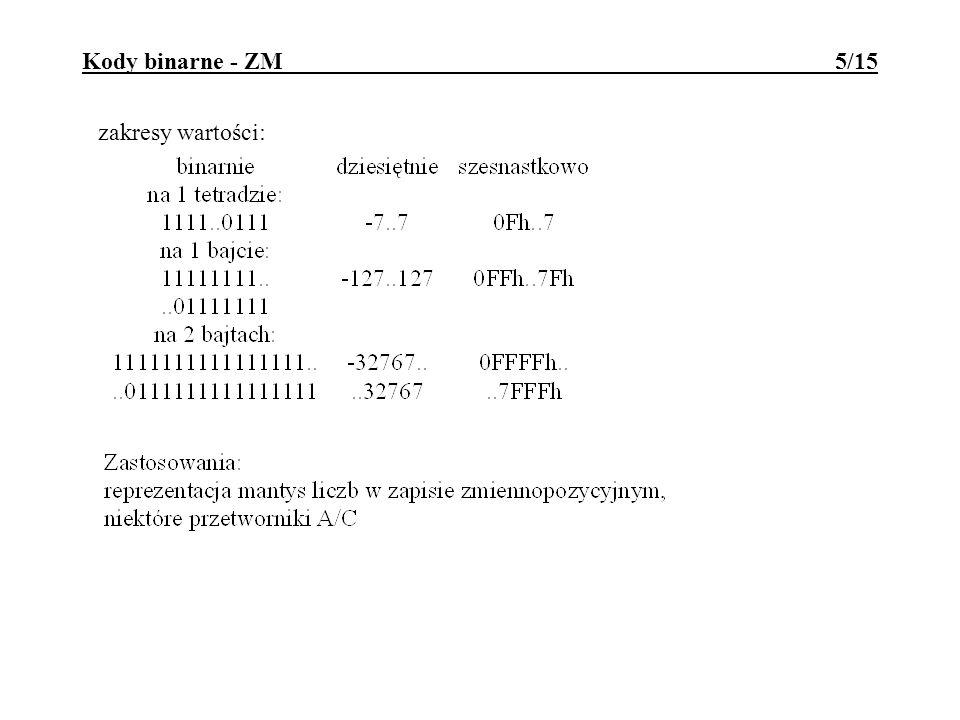 Kody binarne - ZM 5/15 zakresy wartości: