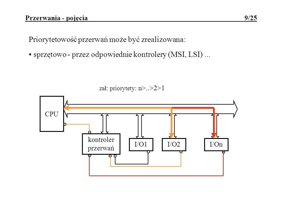 Przerwania - pojęcia 9/25 Priorytetowość przerwań może być zrealizowana: sprzętowo - przez odpowiednie kontrolery (MSI, LSI)... kontroler przerwań CPU