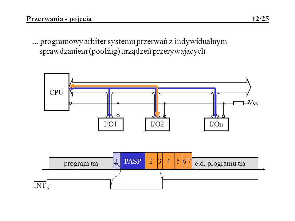 Przerwania - pojęcia 12/25... programowy arbiter systemu przerwań z indywidualnym sprawdzaniem (pooling) urządzeń przerywających CPU I/O1I/O2I/On Vcc