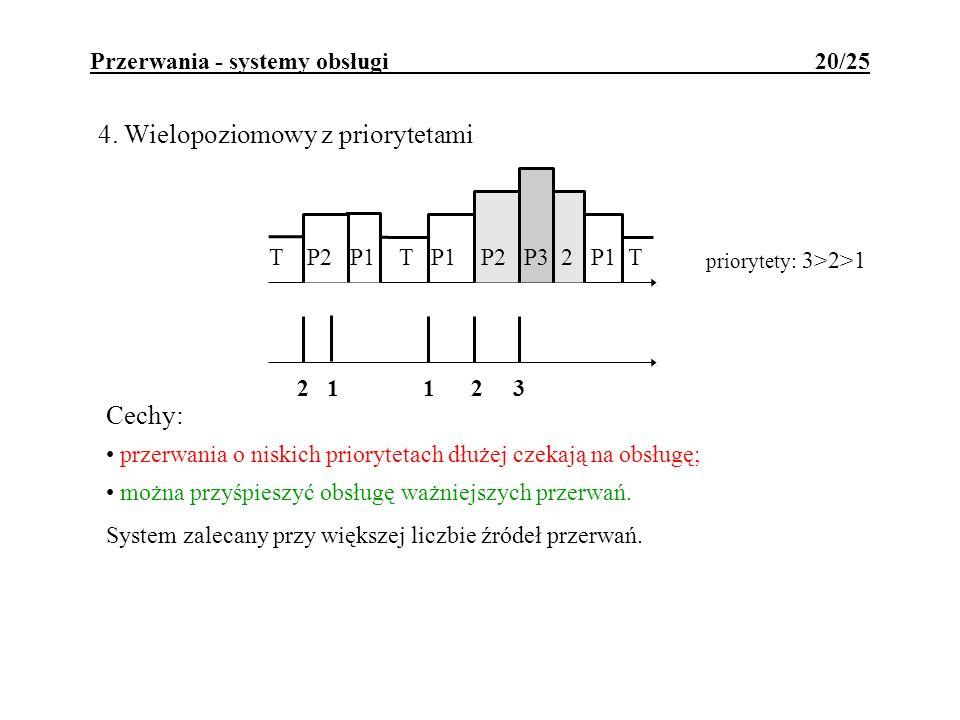 Przerwania - systemy obsługi 20/25 4. Wielopoziomowy z priorytetami Cechy: przerwania o niskich priorytetach dłużej czekają na obsługę; można przyśpie