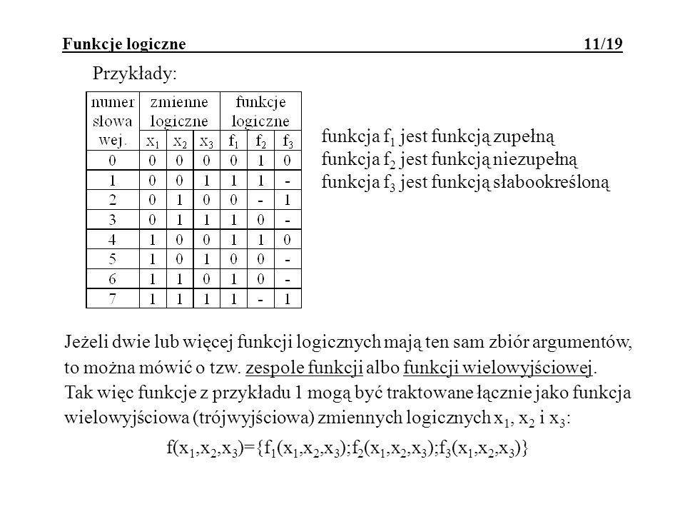 Funkcje logiczne 11/19 Przykłady: funkcja f 1 jest funkcją zupełną funkcja f 2 jest funkcją niezupełną funkcja f 3 jest funkcją słabookreśloną Jeżeli