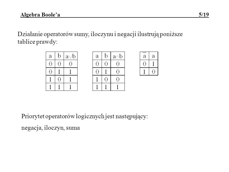 Algebra Boolea 5/19 Działanie operatorów sumy, iloczynu i negacji ilustrują poniższe tablice prawdy: Priorytet operatorów logicznych jest następujący: