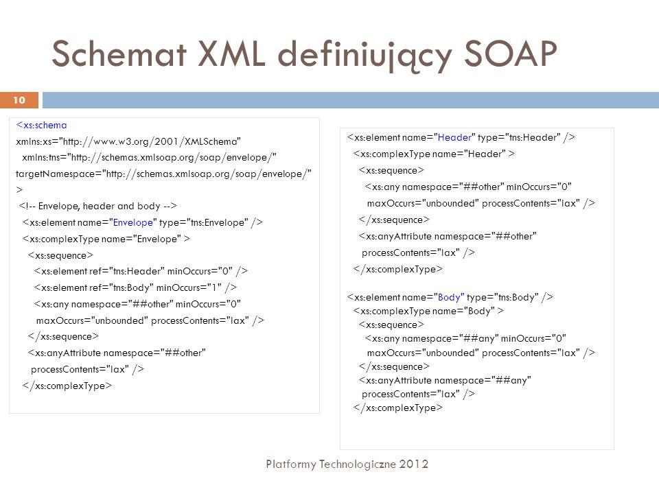 Schemat XML definiujący SOAP Platformy Technologiczne 2012 10 <xs:schema xmlns:xs=