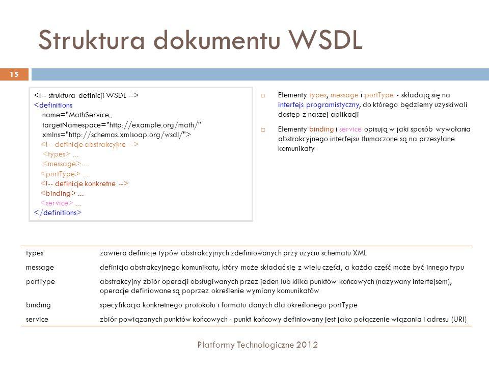 Struktura dokumentu WSDL Platformy Technologiczne 2012 15 <definitions name=