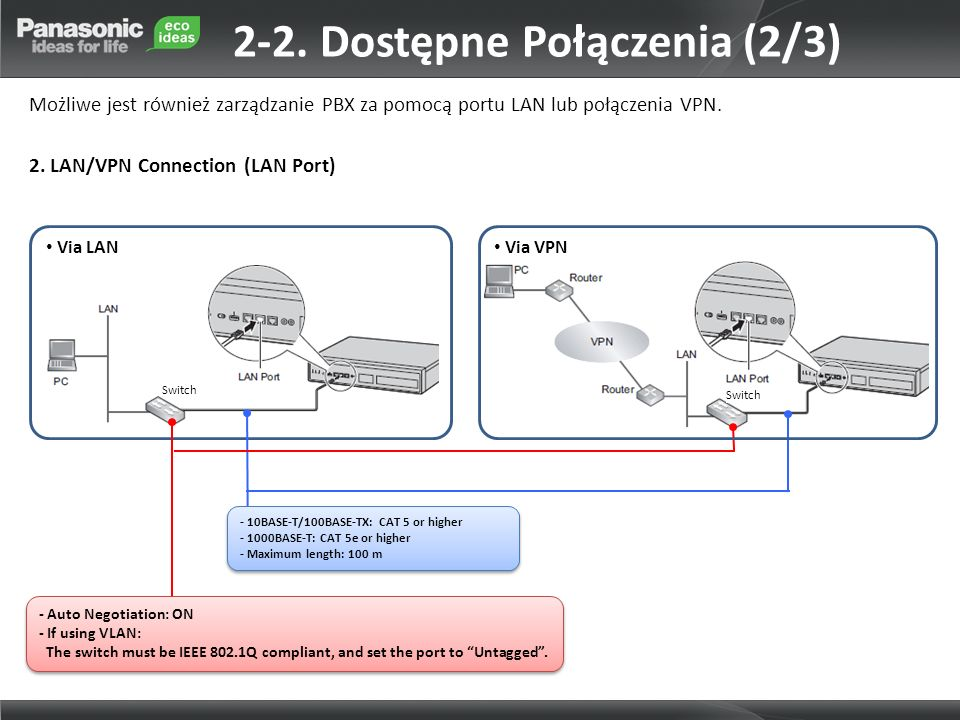 Switch Via LAN Via VPN - 10BASE-T/100BASE-TX: CAT 5 or higher - 1000BASE-T: CAT 5e or higher - Maximum length: 100 m - 10BASE-T/100BASE-TX: CAT 5 or h