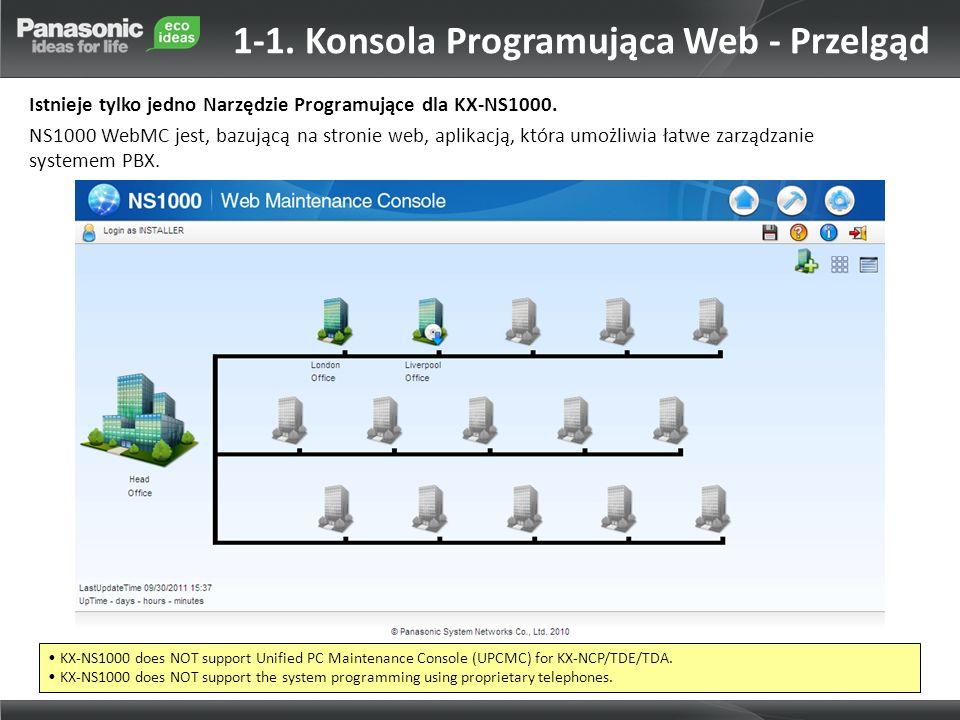 1-1. Konsola Programująca Web - Przelgąd Istnieje tylko jedno Narzędzie Programujące dla KX-NS1000. NS1000 WebMC jest, bazującą na stronie web, aplika
