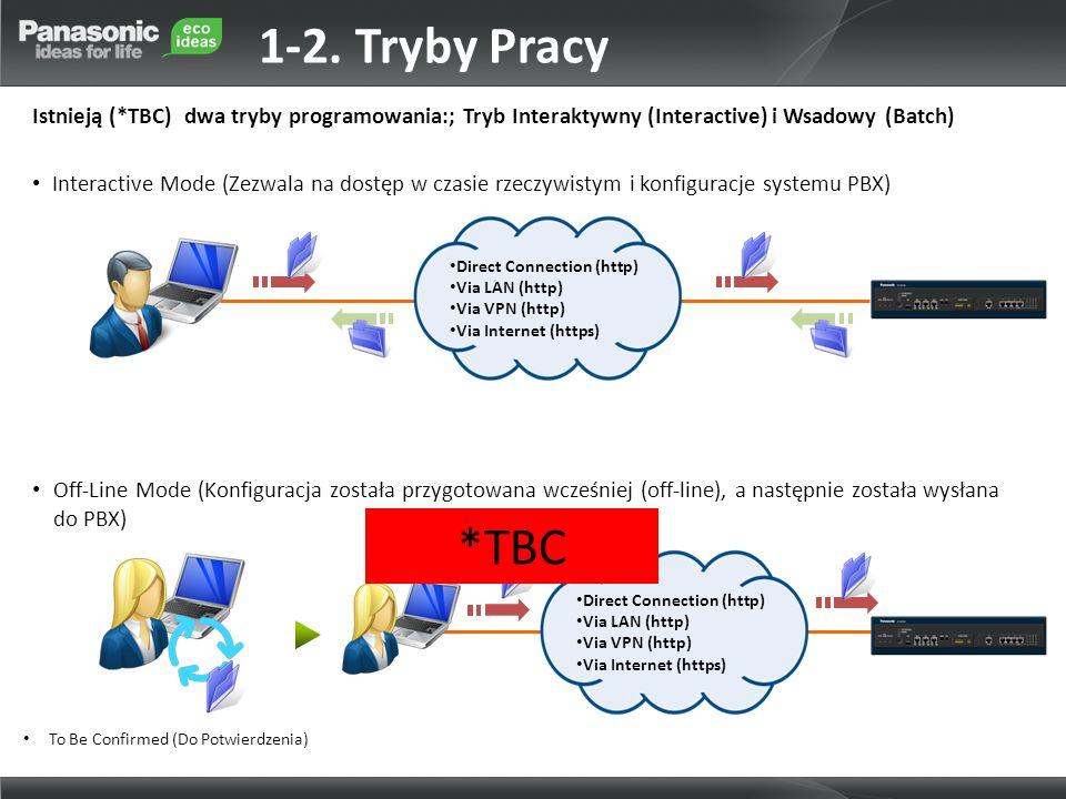 1-2. Tryby Pracy Istnieją (*TBC) dwa tryby programowania:; Tryb Interaktywny (Interactive) i Wsadowy (Batch) Interactive Mode (Zezwala na dostęp w cza