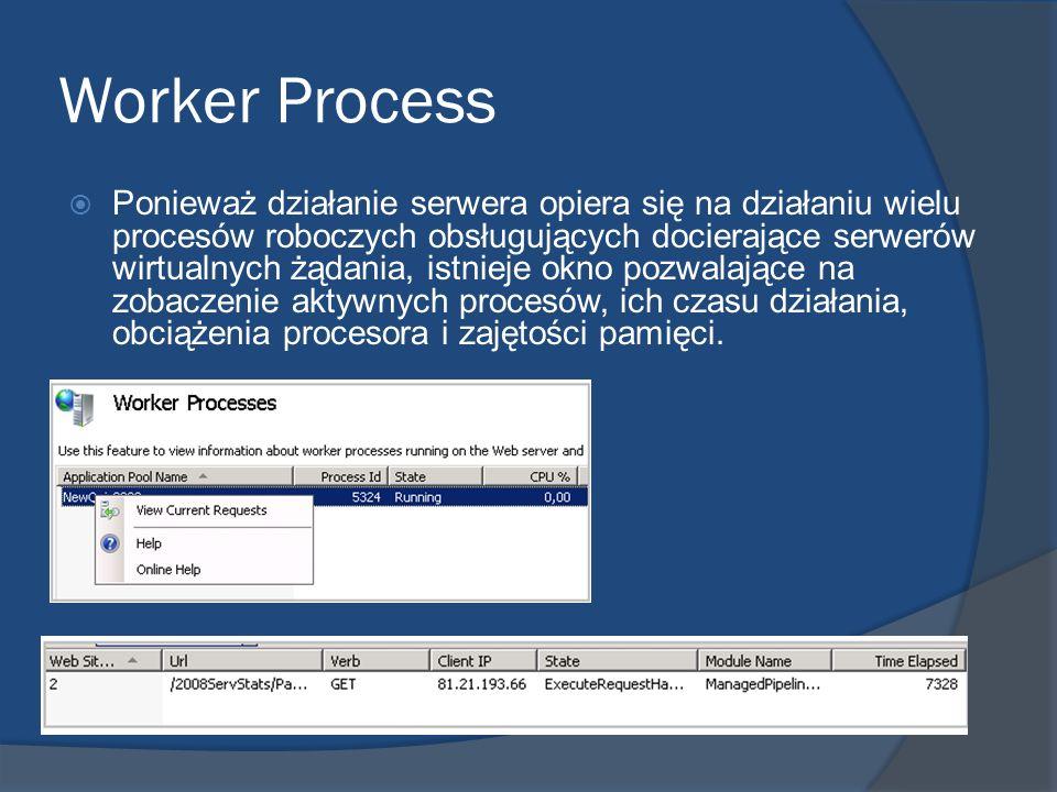 Worker Process Ponieważ działanie serwera opiera się na działaniu wielu procesów roboczych obsługujących docierające serwerów wirtualnych żądania, ist