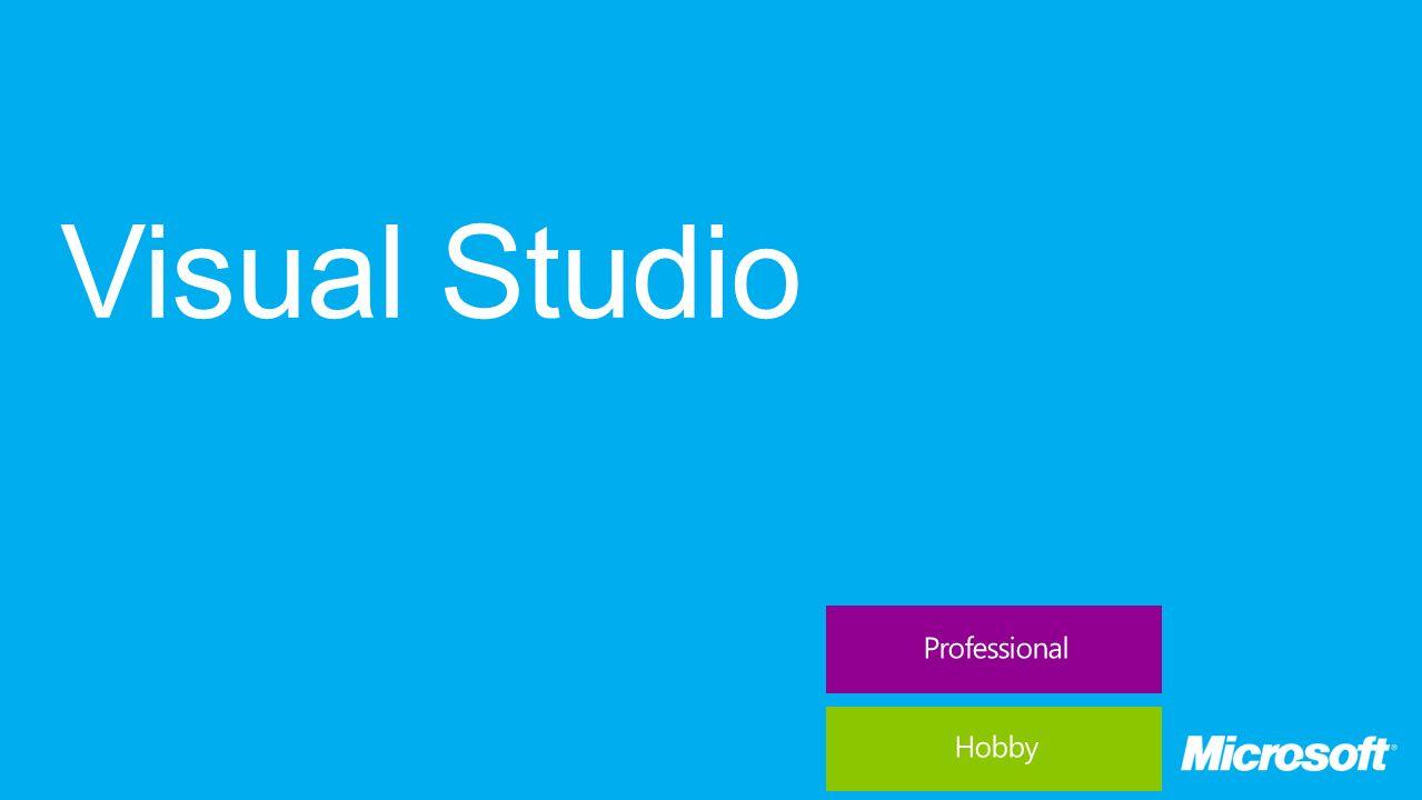 Odbiorcy Funkcjonalność Minimum Pełna HobbiściEnterprise Professional Ultimate Express