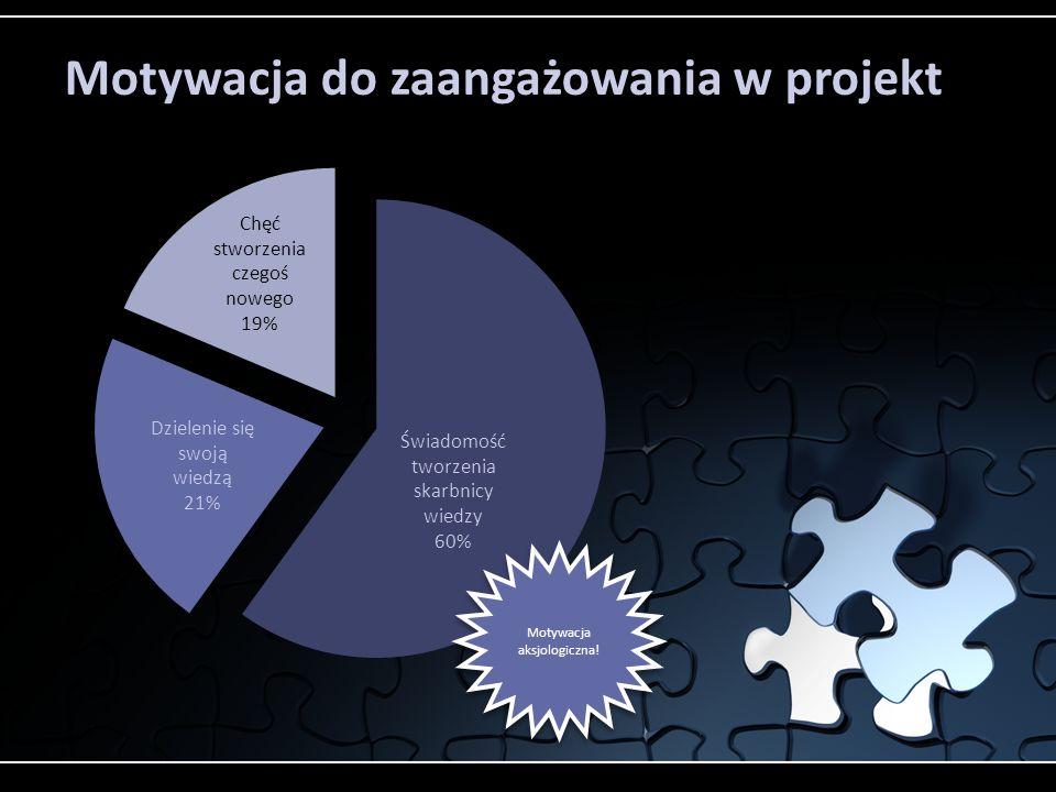 Motywacja do zaangażowania w projekt Motywacja aksjologiczna!