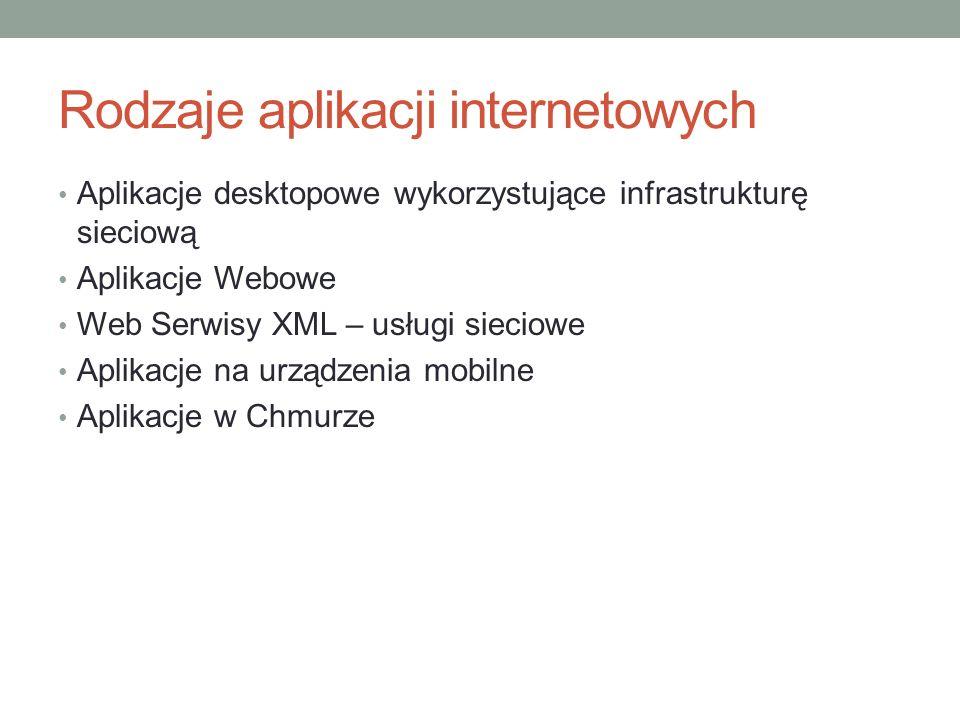 Rodzaje aplikacji internetowych Aplikacje desktopowe wykorzystujące infrastrukturę sieciową Aplikacje Webowe Web Serwisy XML – usługi sieciowe Aplikac
