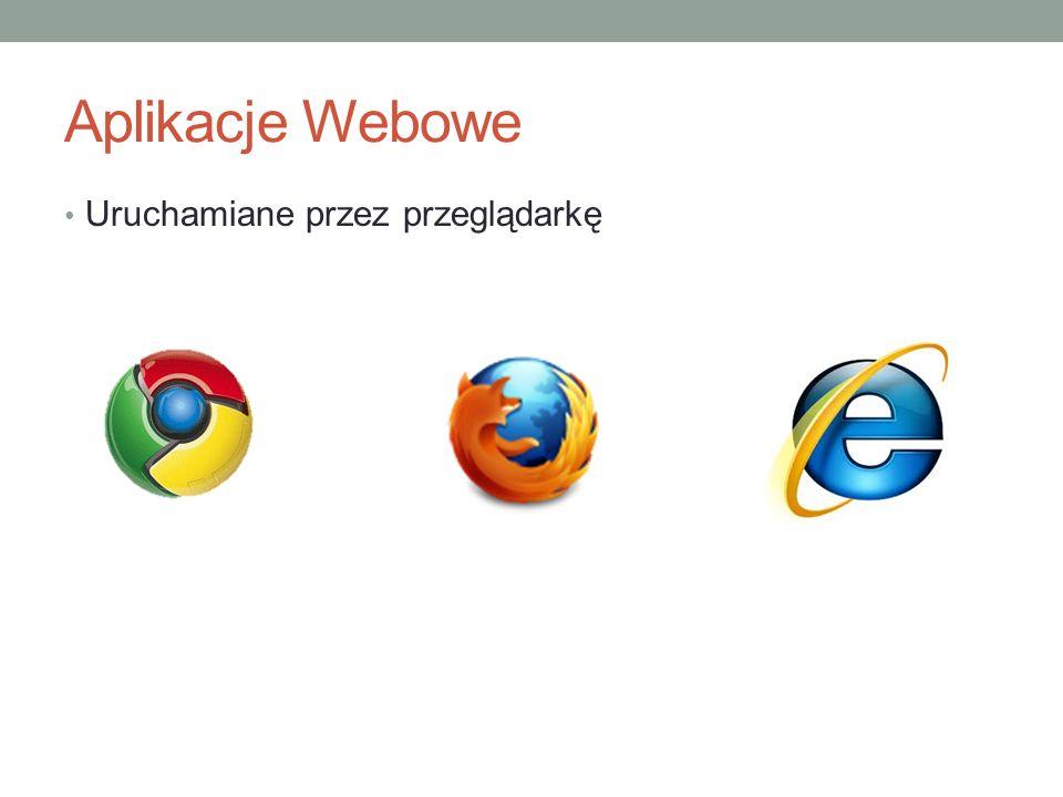 Aplikacje Webowe Uruchamiane przez przeglądarkę