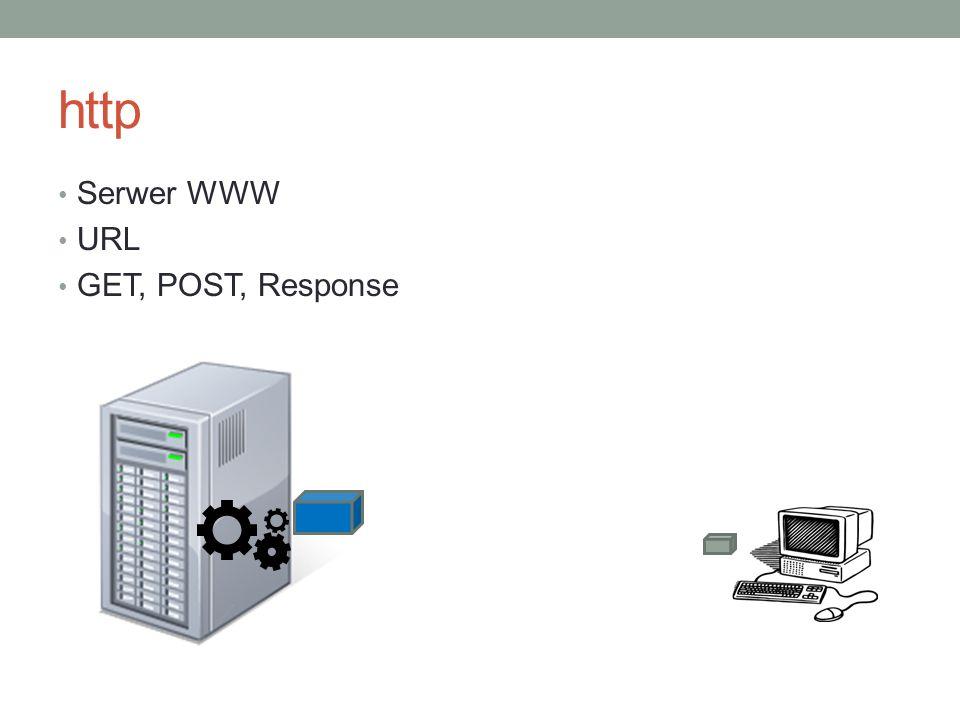 http Serwer WWW URL GET, POST, Response