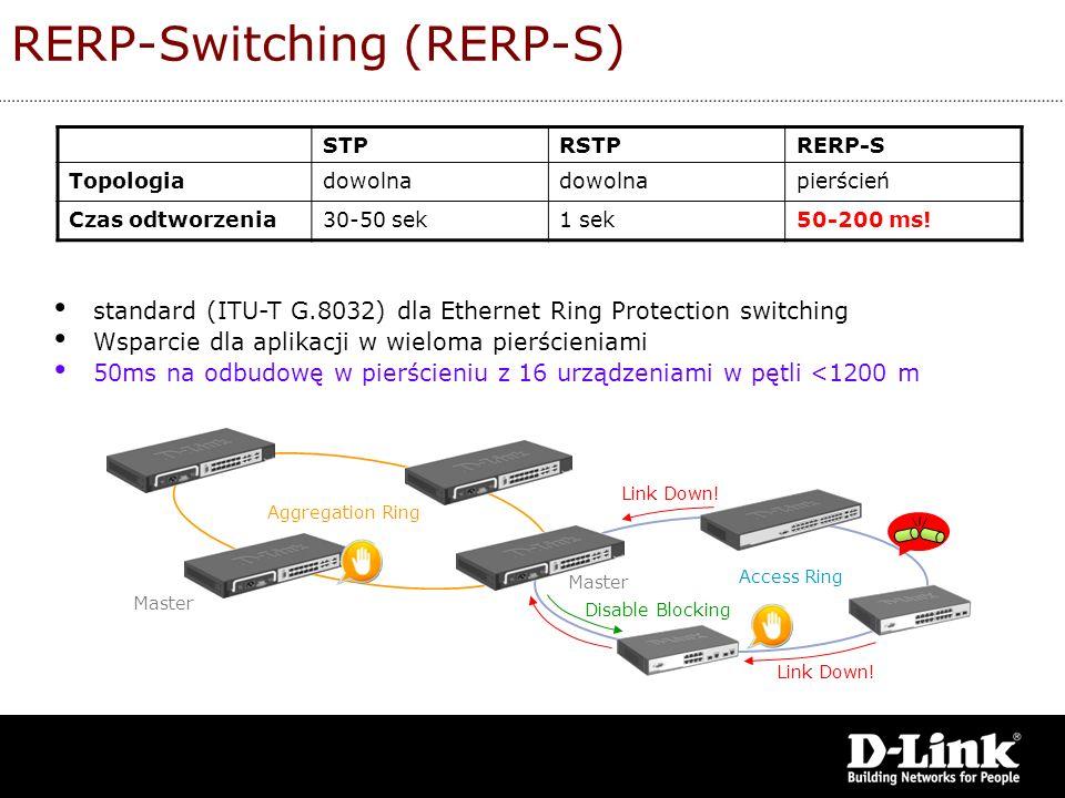 standard (ITU-T G.8032) dla Ethernet Ring Protection switching Wsparcie dla aplikacji w wieloma pierścieniami 50ms na odbudowę w pierścieniu z 16 urzą