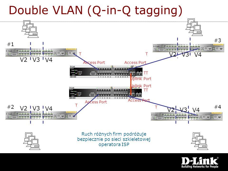 T V2V3 V4 V2V3 V4 V2V3 V4 V2V3 V4 #1 #2 #3 #4 Uplink Port Access Port TT T TT Ruch różnych firm podróżuje bezpiecznie po sieci szkieletowej operatora