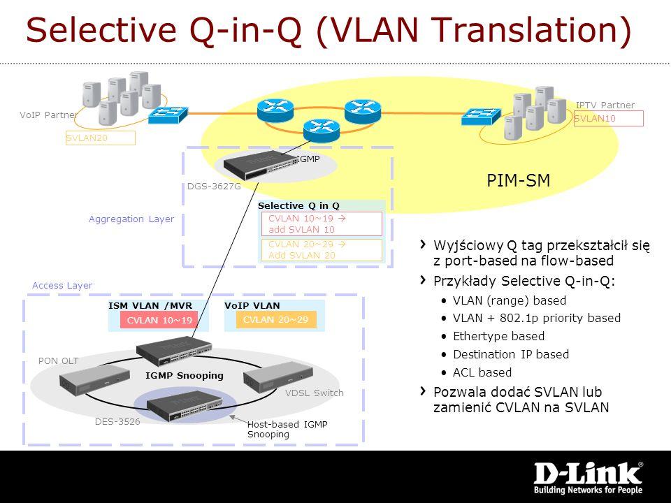 ISM VLAN /MVR CVLAN 10~19 PIM-SM IGMP Selective Q in Q IGMP Snooping DGS-3627G VDSL Switch IPTV Partner VoIP Partner PON OLT DES-3526 CVLAN 20~29 Add