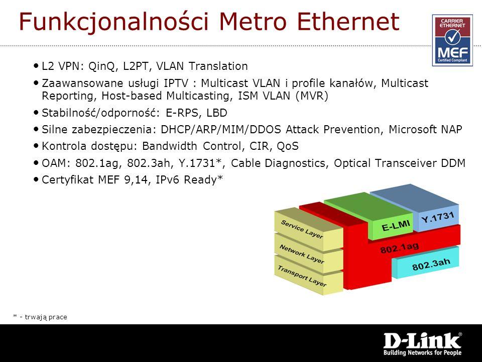 Funkcjonalności Metro Ethernet L2 VPN: QinQ, L2PT, VLAN Translation Zaawansowane usługi IPTV : Multicast VLAN i profile kanałów, Multicast Reporting,