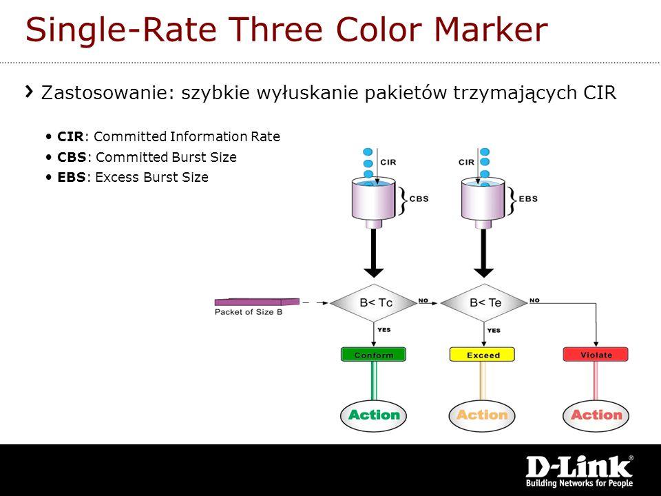 Single-Rate Three Color Marker Zastosowanie: szybkie wyłuskanie pakietów trzymających CIR CIR: Committed Information Rate CBS: Committed Burst Size EB