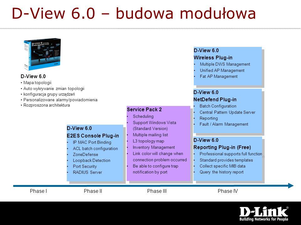 D-View 6.0 – budowa modułowa D-View 6.0 Mapa topologii Auto wykrywanie zmian topologii konfiguracja grupy urządzeń Personalizowane alarmy/powiadomieni