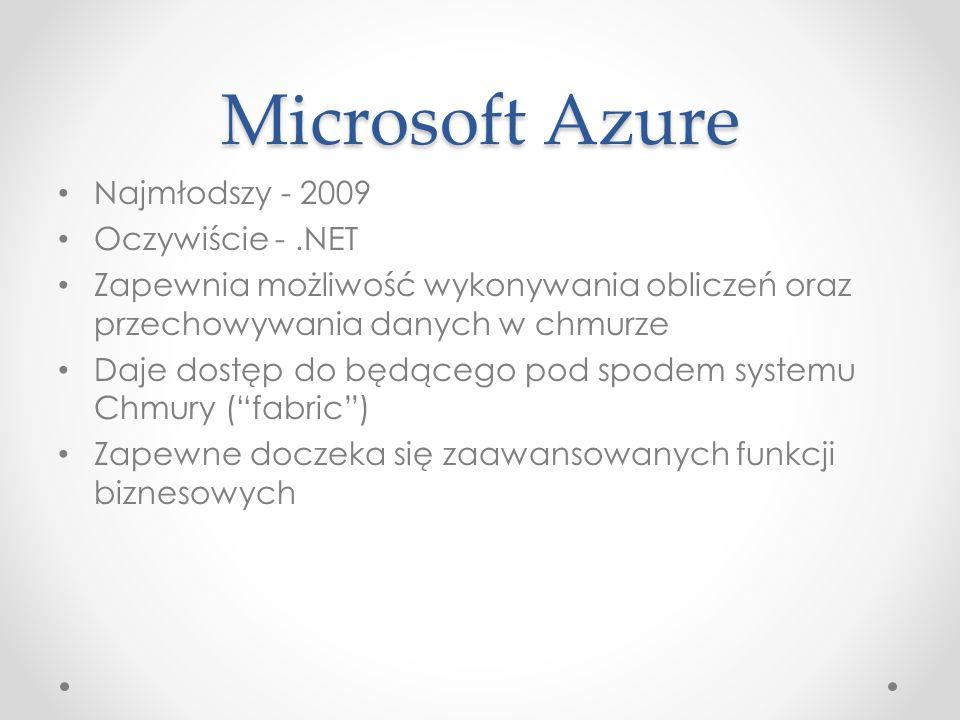 Najmłodszy - 2009 Oczywiście -.NET Zapewnia możliwość wykonywania obliczeń oraz przechowywania danych w chmurze Daje dostęp do będącego pod spodem systemu Chmury (fabric) Zapewne doczeka się zaawansowanych funkcji biznesowych