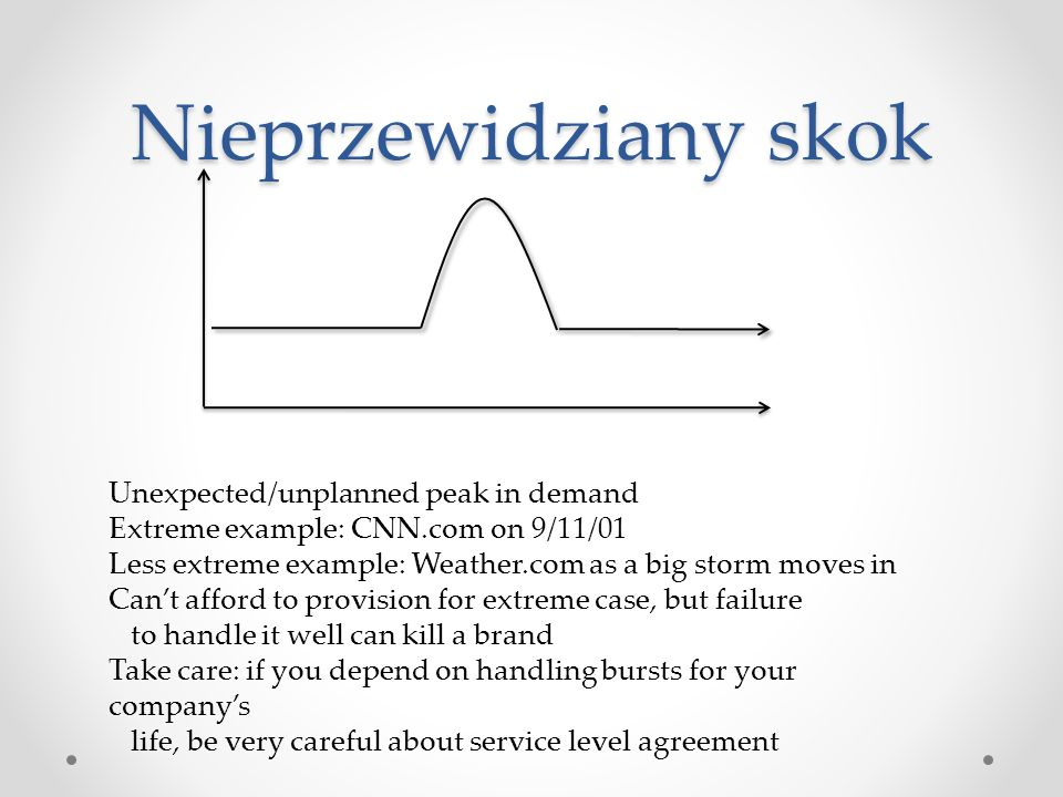 Nieprzewidziany skok Unexpected/unplanned peak in demand Extreme example: CNN.com on 9/11/01 Less extreme example: Weather.com as a big storm moves in