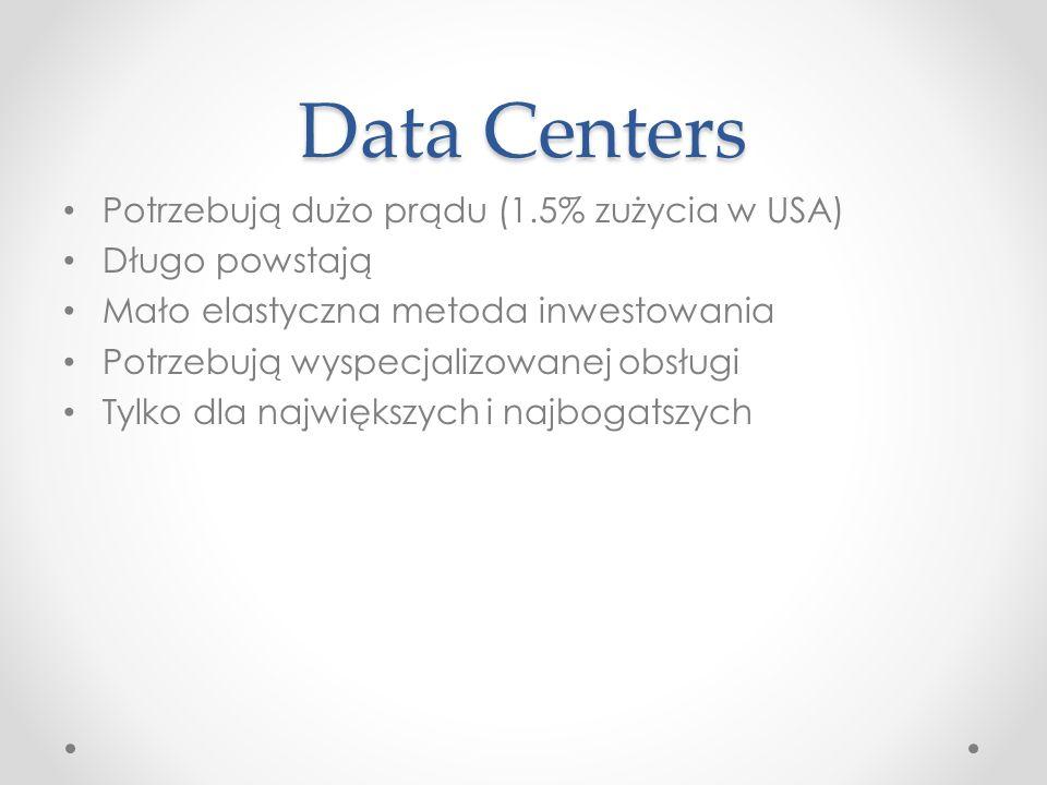 Data Centers Potrzebują dużo prądu (1.5% zużycia w USA) Długo powstają Mało elastyczna metoda inwestowania Potrzebują wyspecjalizowanej obsługi Tylko dla największych i najbogatszych