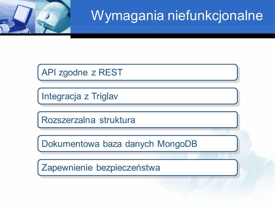 Wymagania niefunkcjonalne API zgodne z REST Rozszerzalna struktura Zapewnienie bezpieczeństwa Dokumentowa baza danych MongoDB Integracja z Triglav