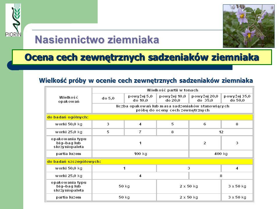 Ocena cech zewnętrznych sadzeniaków ziemniaka Wielkość próby w ocenie cech zewnętrznych sadzeniaków ziemniaka Nasiennictwo ziemniaka
