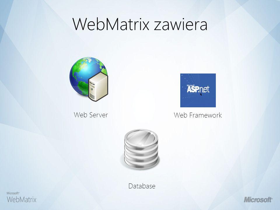 Dla kogo WebMatrix jest przeznaczony.