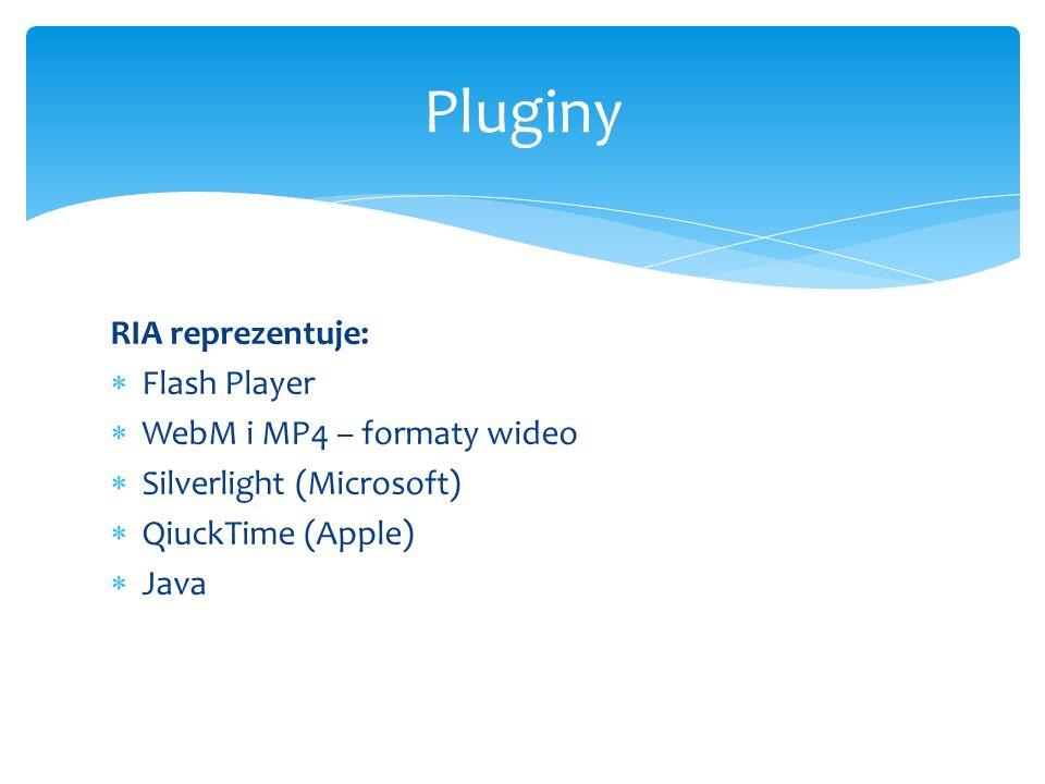 RIA reprezentuje: Flash Player WebM i MP4 – formaty wideo Silverlight (Microsoft) QiuckTime (Apple) Java Pluginy