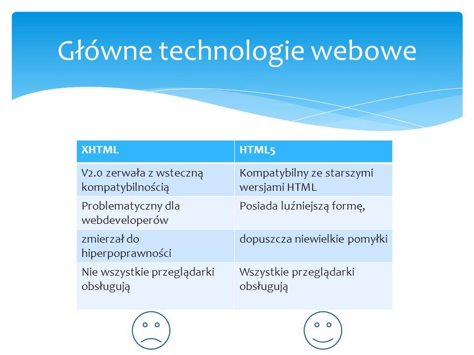 Główne technologie webowe XHTMLHTML5 V2.0 zerwała z wsteczną kompatybilnością Kompatybilny ze starszymi wersjami HTML Problematyczny dla webdeveloperó