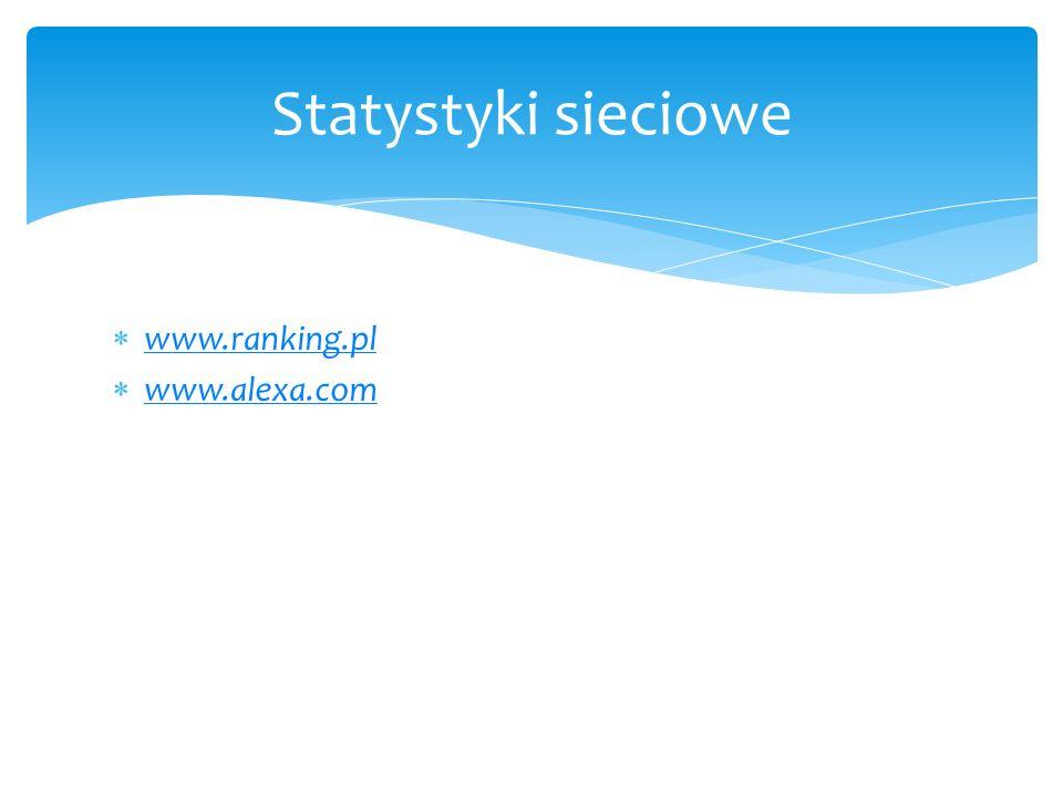 www.ranking.pl www.alexa.com Statystyki sieciowe