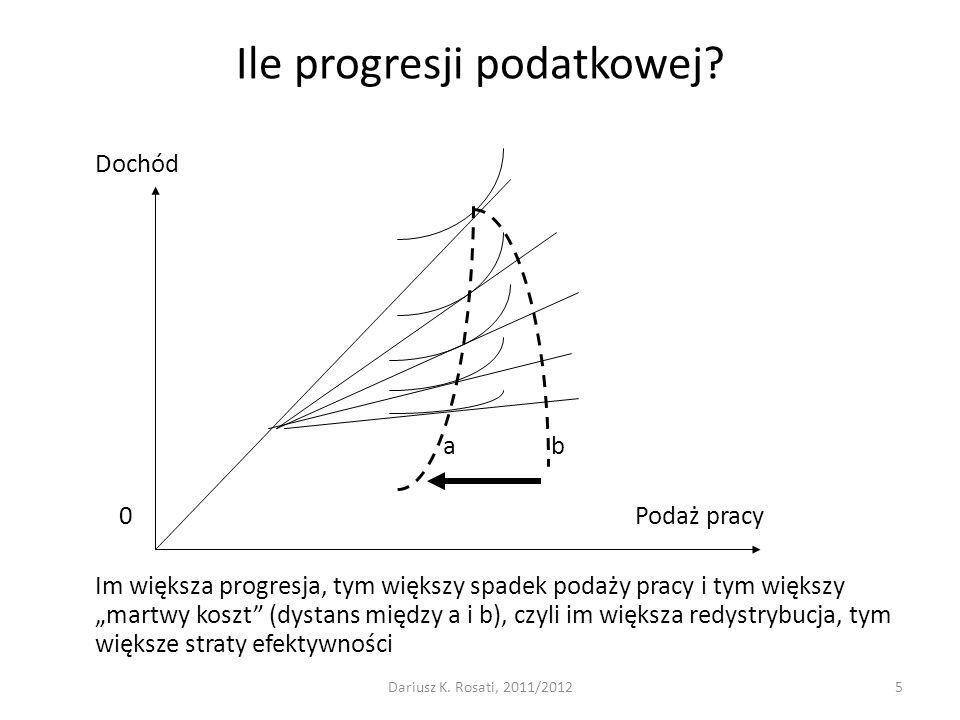 Ile progresji podatkowej? Dochód a b 0Podaż pracy Im większa progresja, tym większy spadek podaży pracy i tym większy martwy koszt (dystans między a i